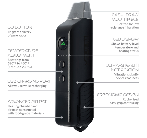 summit vapium vaporizer anatomy